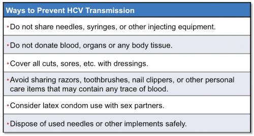 image of a table showing ways to prevent transmission of hepatitis c